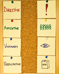 How good is your situationaljudgement?