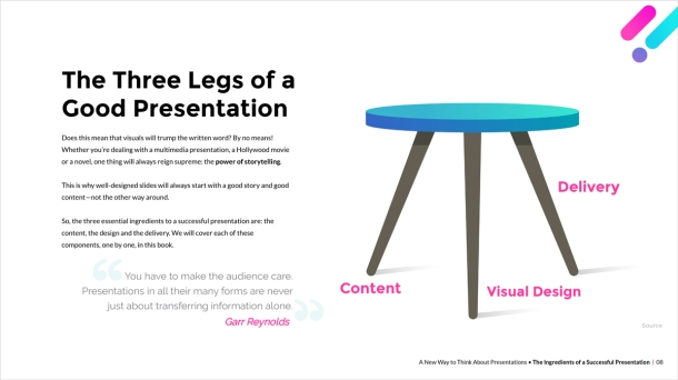 A-Non-Designer_s-Guide-to-Creating-Memorable-Visual-Slides-by-Visme-8